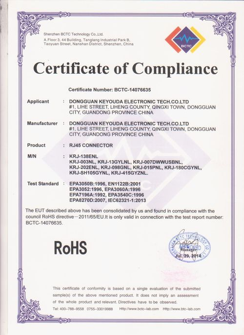 Our products are conformed RoHS requirement.